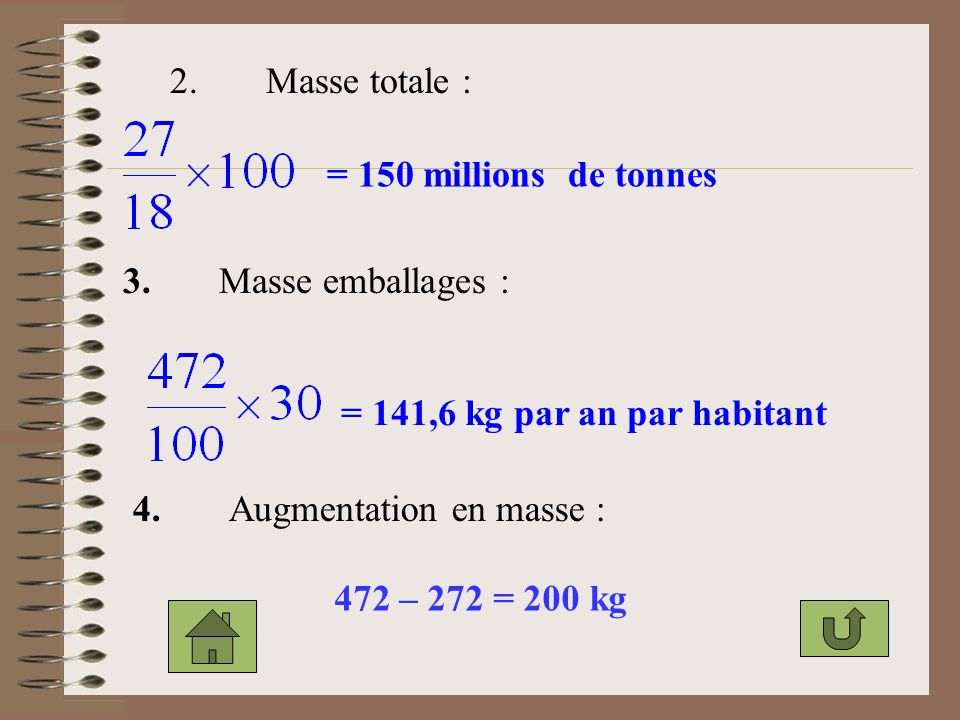 2. Masse totale : = 150 millions de tonnes. 3. Masse emballages : = 141,6 kg par an par habitant.