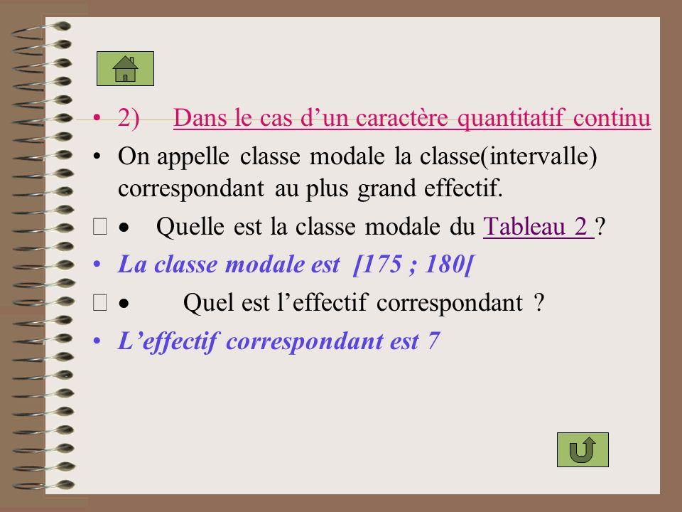2) Dans le cas d'un caractère quantitatif continu
