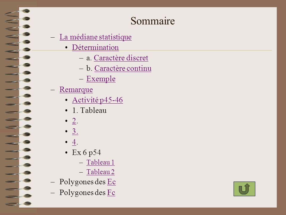 Sommaire La médiane statistique Détermination a. Caractère discret