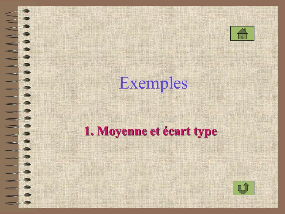 Exemples 1. Moyenne et écart type