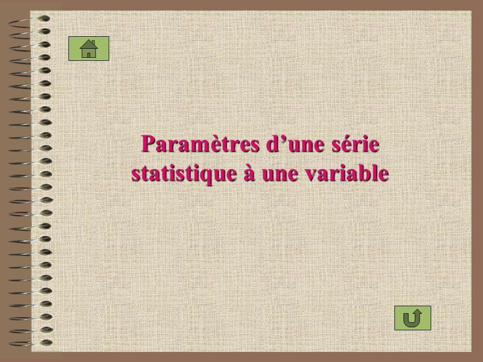 Paramètres d'une série statistique à une variable