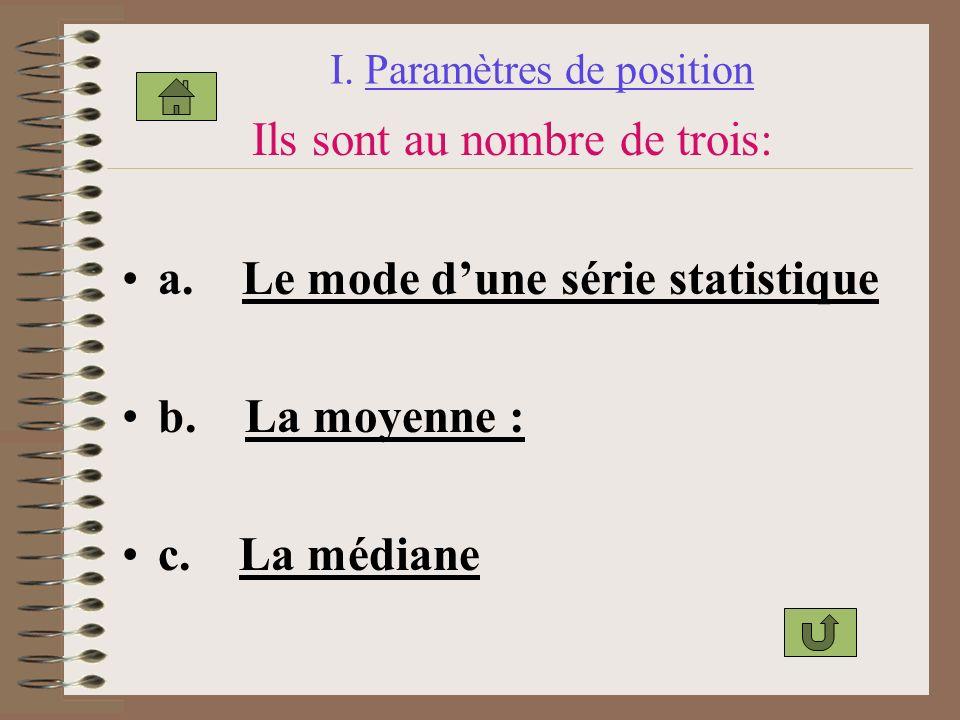 I. Paramètres de position