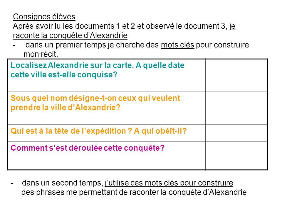 Consignes élèves Après avoir lu les documents 1 et 2 et observé le document 3, je. raconte la conquête d'Alexandrie.