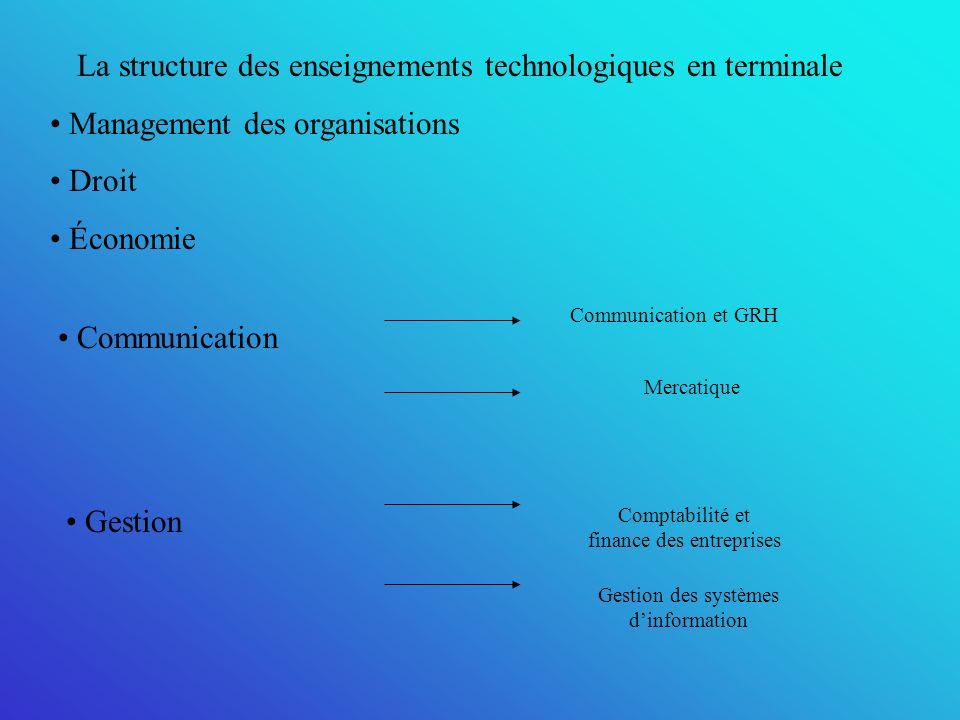 La structure des enseignements technologiques en terminale