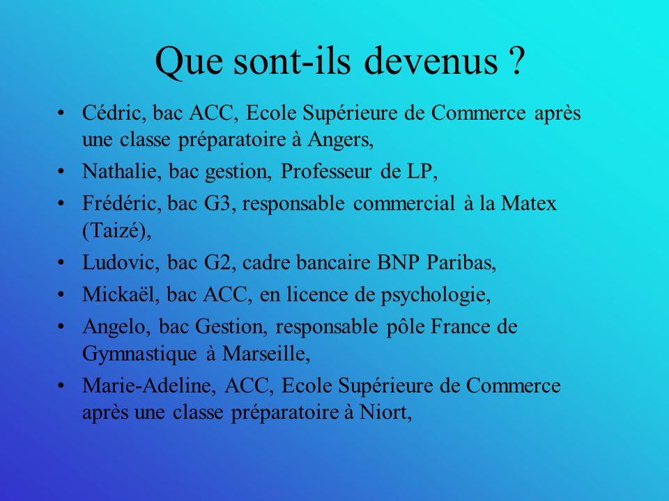 Que sont-ils devenus Cédric, bac ACC, Ecole Supérieure de Commerce après une classe préparatoire à Angers,