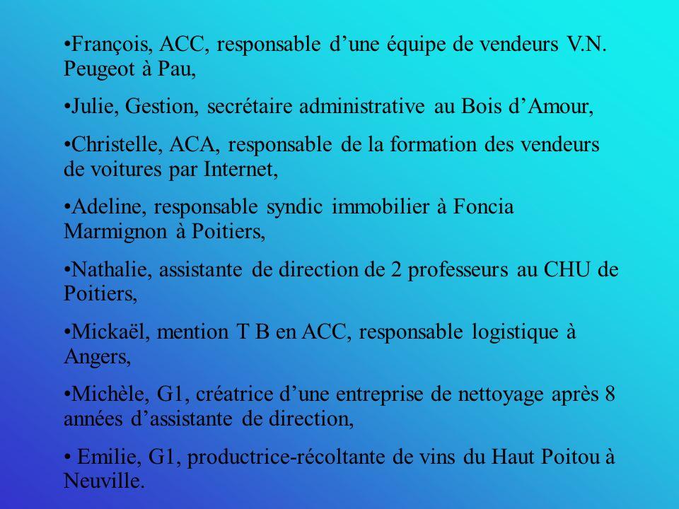 François, ACC, responsable d'une équipe de vendeurs V. N