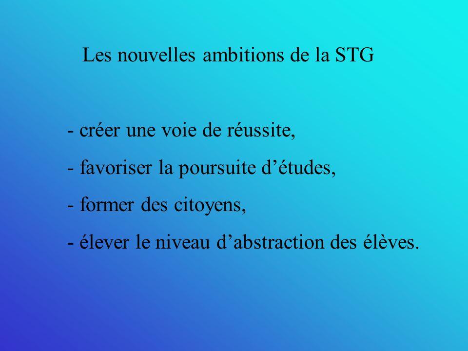 Les nouvelles ambitions de la STG
