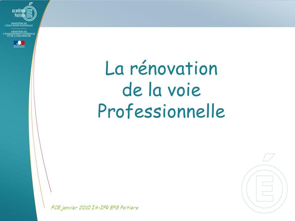 La rénovation de la voie Professionnelle