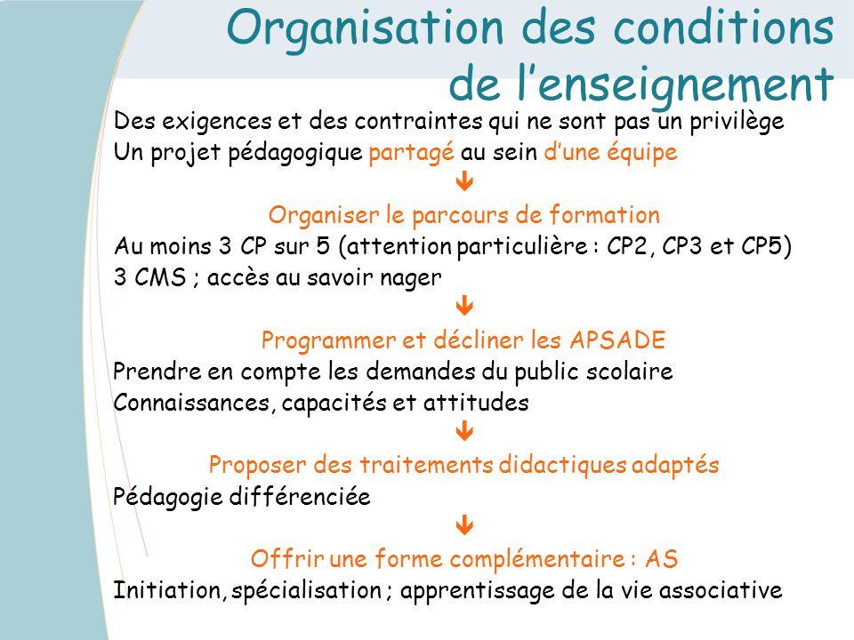 Organisation des conditions de l'enseignement