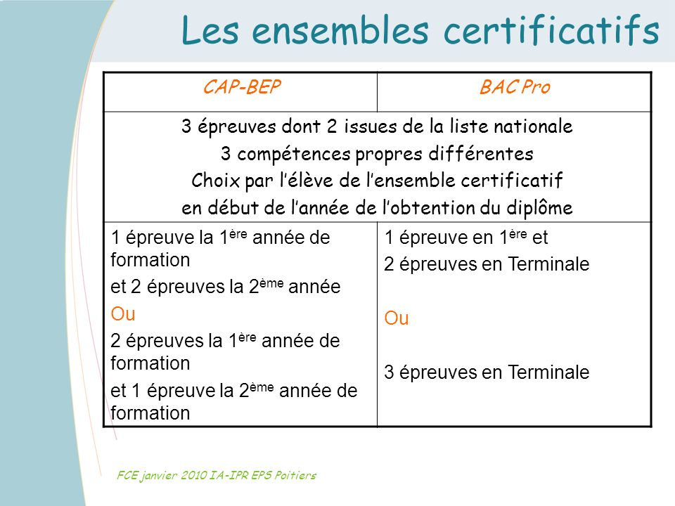 Les ensembles certificatifs
