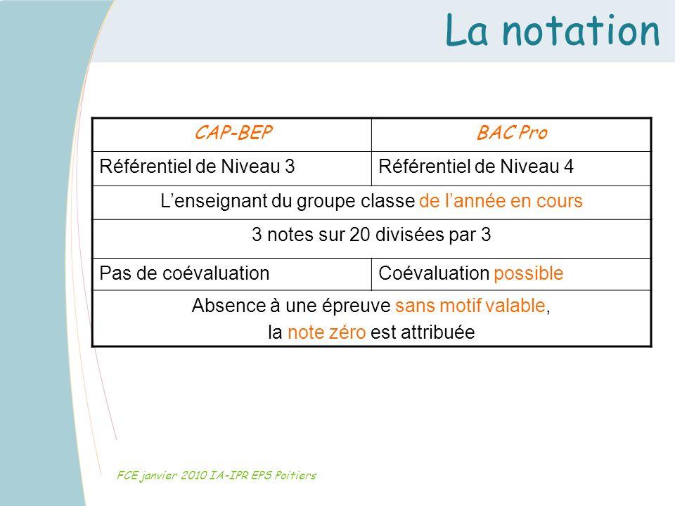 La notation CAP-BEP BAC Pro Référentiel de Niveau 3
