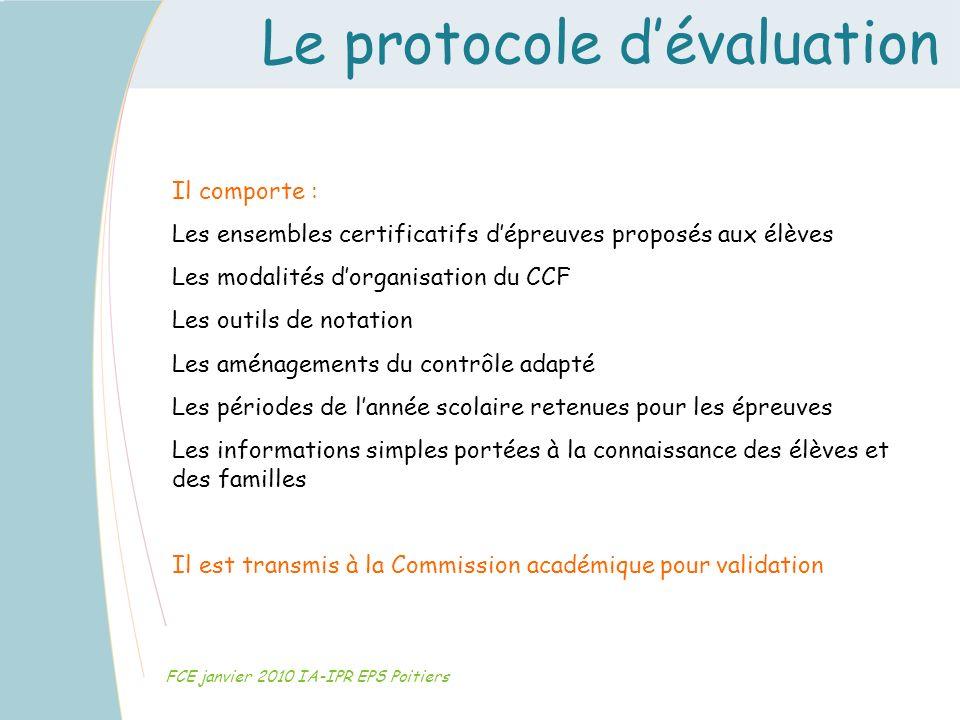 Le protocole d'évaluation