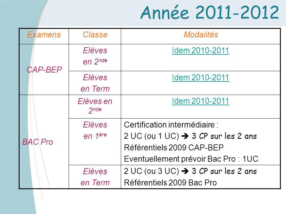 Année 2011-2012 Examens Classe Modalités CAP-BEP Elèves en 2nde