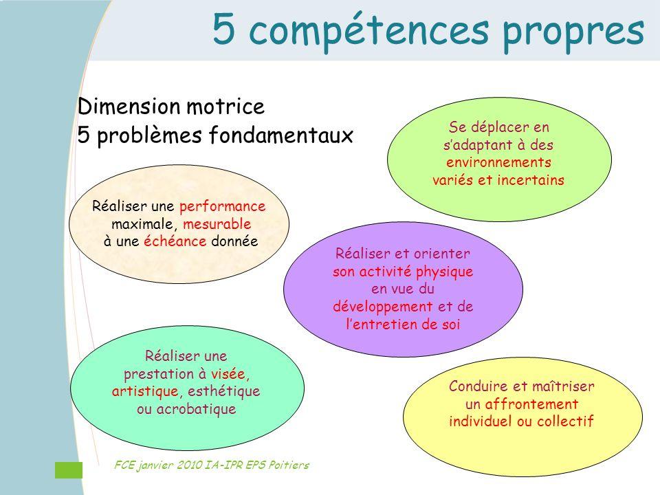 5 compétences propres Dimension motrice 5 problèmes fondamentaux