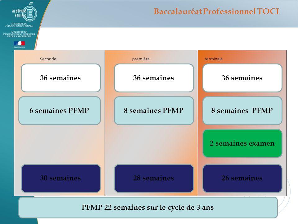 Baccalauréat Professionnel TOCI PFMP 22 semaines sur le cycle de 3 ans