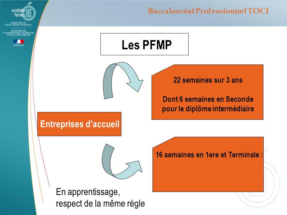 Les PFMP Entreprises d'accueil