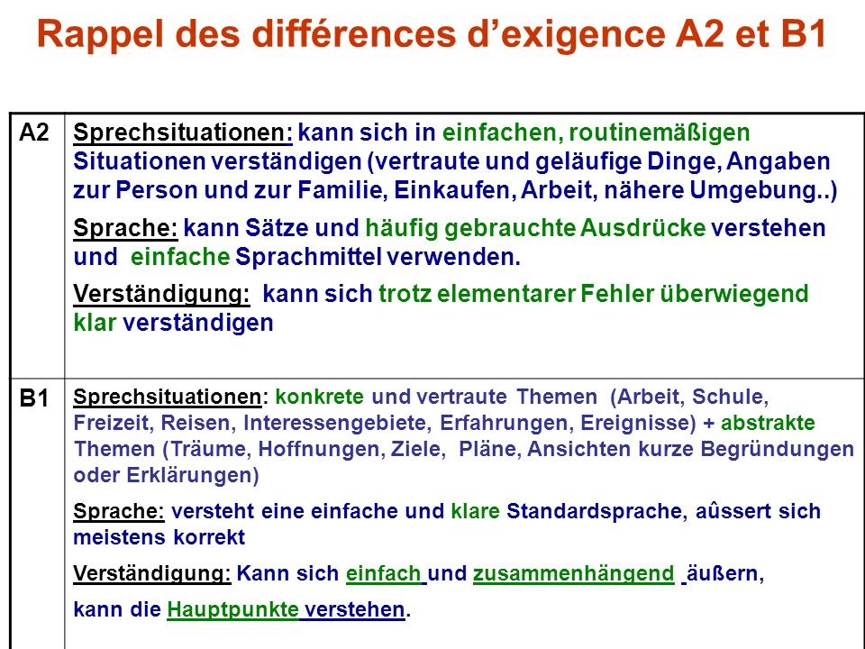 Rappel des différences d'exigence A2 et B1