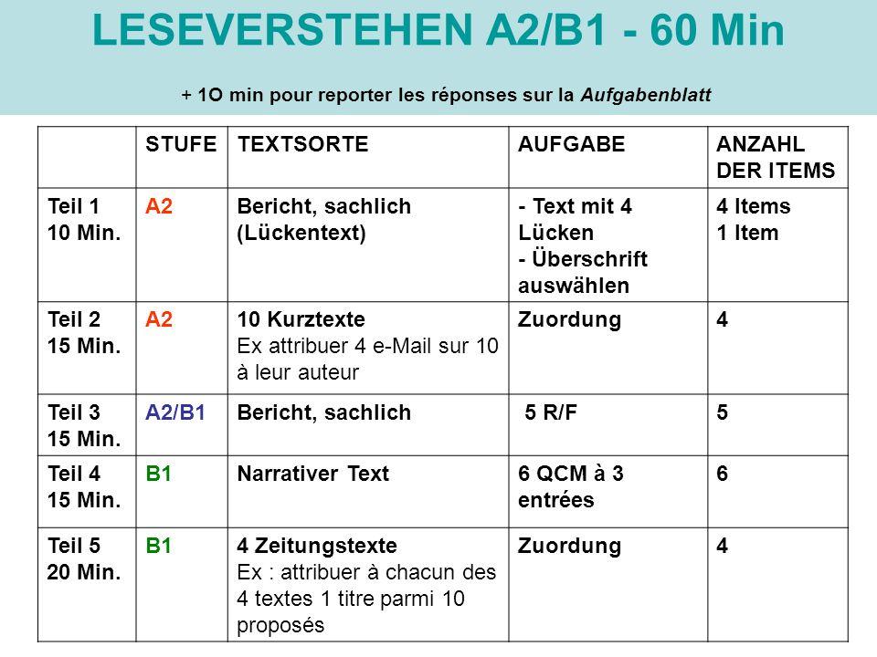 LESEVERSTEHEN A2/B1 - 60 Min + 1O min pour reporter les réponses sur la Aufgabenblatt