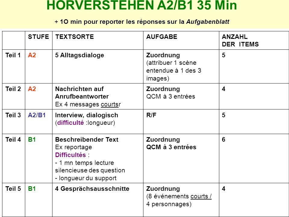 HÖRVERSTEHEN A2/B1 35 Min + 1O min pour reporter les réponses sur la Aufgabenblatt