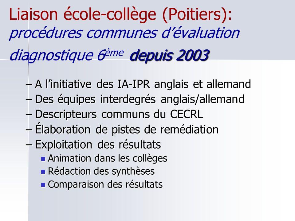 Liaison école-collège (Poitiers): procédures communes d'évaluation diagnostique 6ème depuis 2003