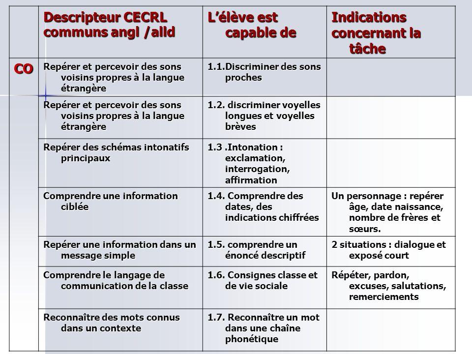 Descripteur CECRL communs angl /alld L'élève est capable de