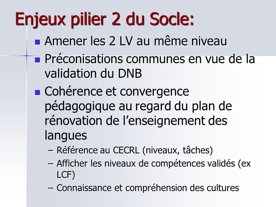 Enjeux pilier 2 du Socle: