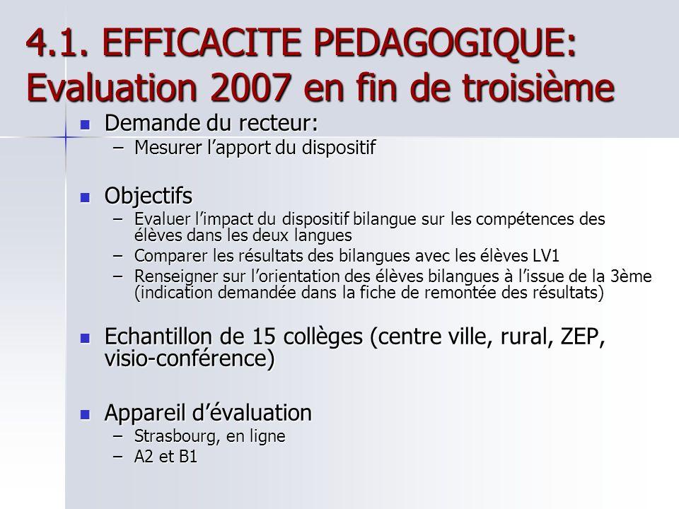4.1. EFFICACITE PEDAGOGIQUE: Evaluation 2007 en fin de troisième