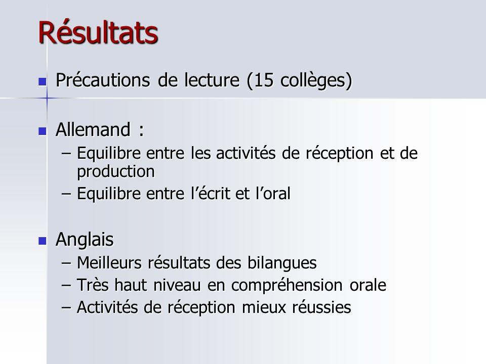Résultats Précautions de lecture (15 collèges) Allemand : Anglais
