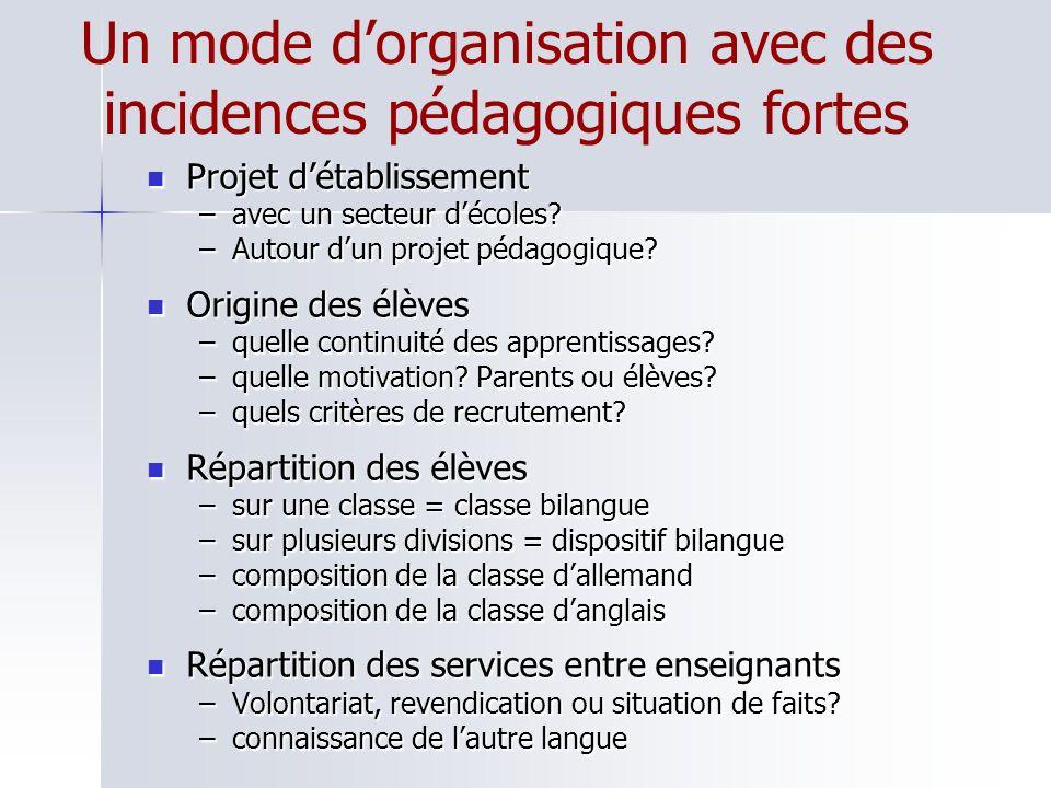 Un mode d'organisation avec des incidences pédagogiques fortes