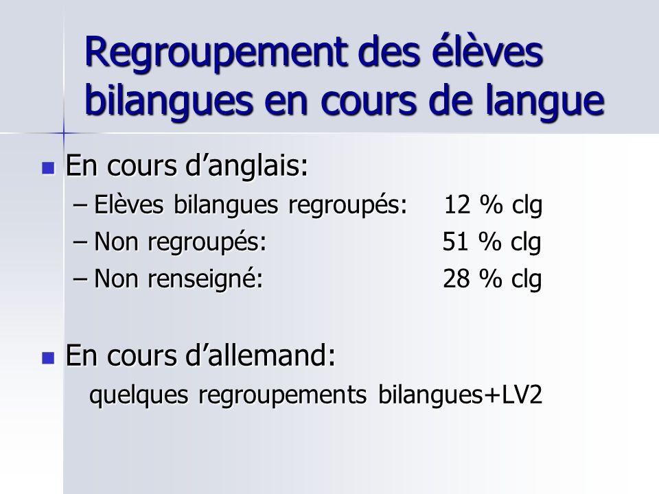 Regroupement des élèves bilangues en cours de langue