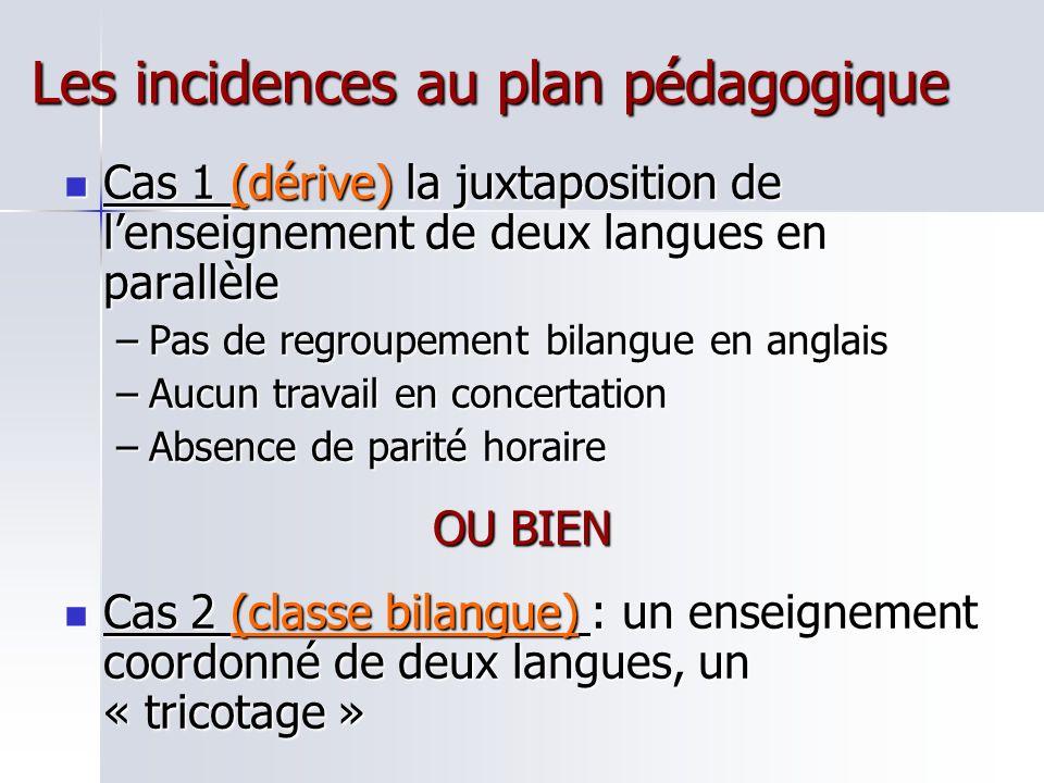 Les incidences au plan pédagogique
