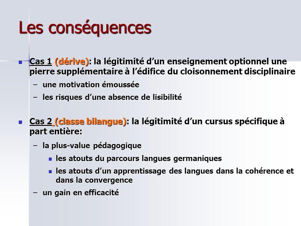 Les conséquences Cas 1 (dérive): la légitimité d'un enseignement optionnel une pierre supplémentaire à l'édifice du cloisonnement disciplinaire.