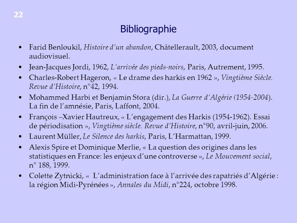 22 Bibliographie. Farid Benloukil, Histoire d'un abandon, Châtellerault, 2003, document audiovisuel.