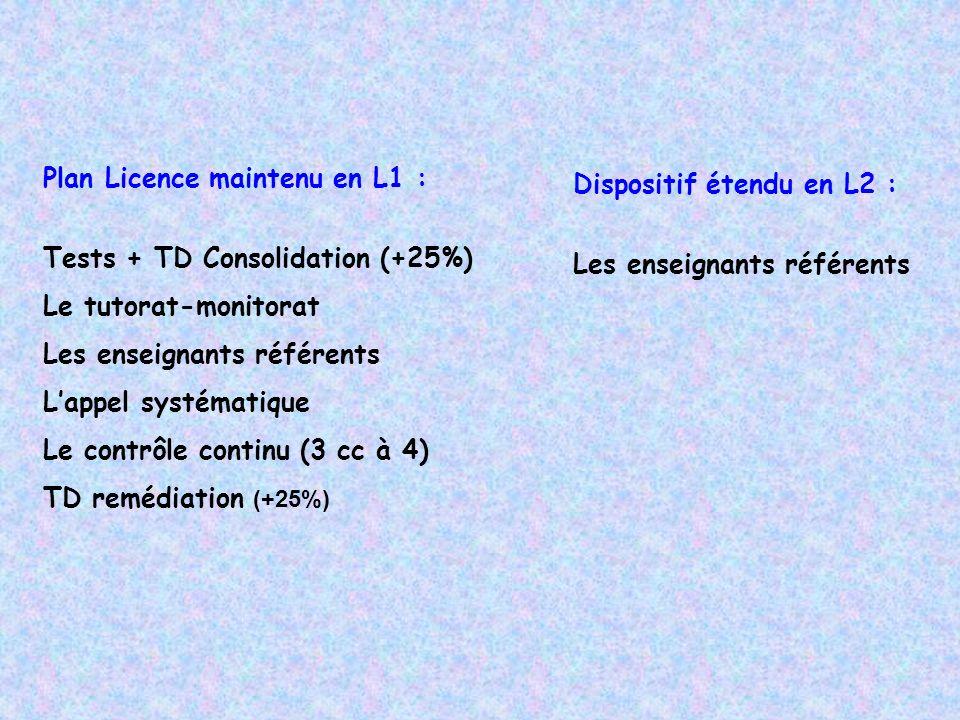 Plan Licence maintenu en L1 :