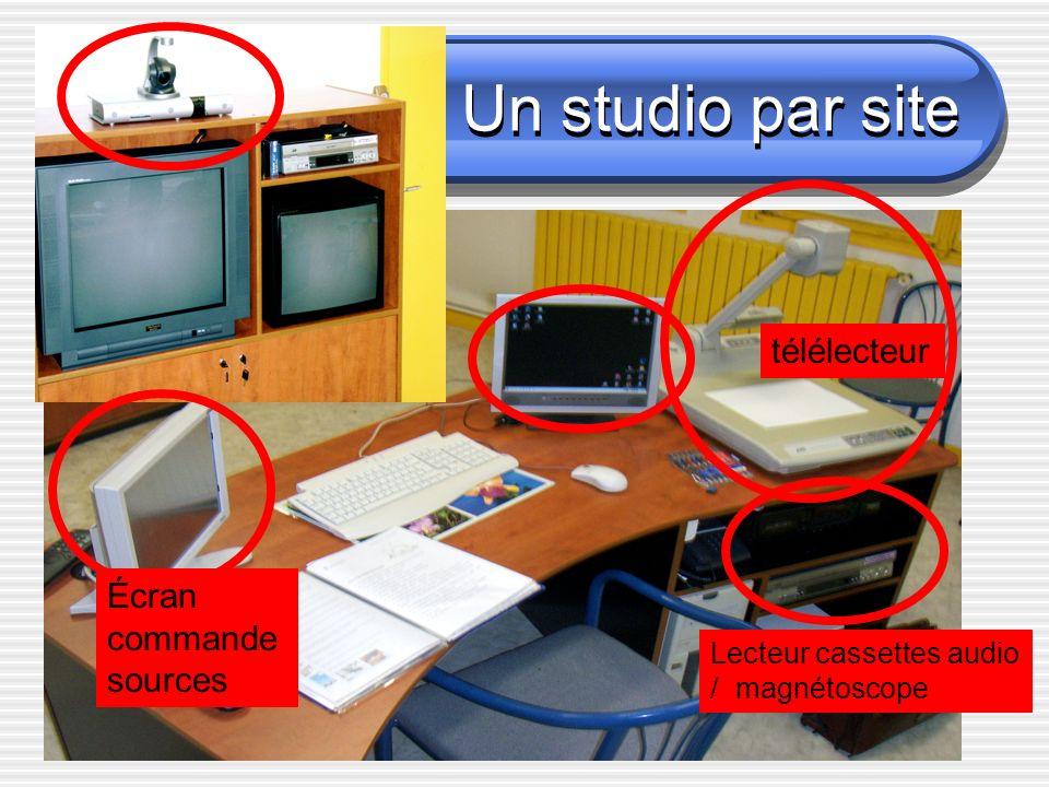 Un studio par site télélecteur Écran commande sources