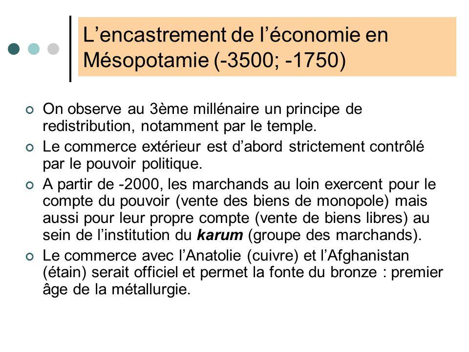 L'encastrement de l'économie en Mésopotamie (-3500; -1750)
