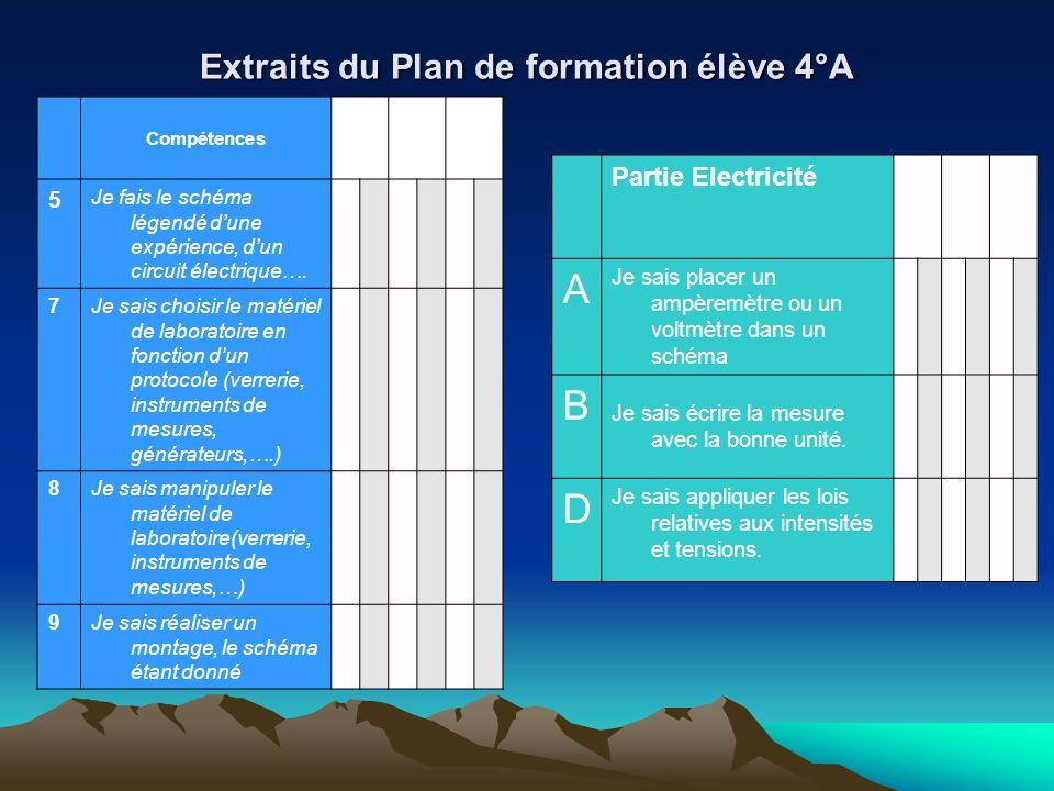 Extraits du Plan de formation élève 4°A