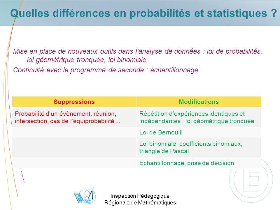 Quelles différences en probabilités et statistiques