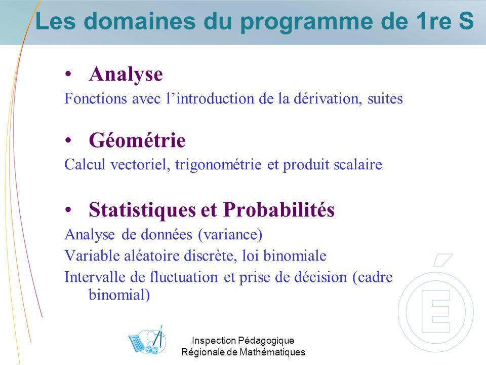 Les domaines du programme de 1re S