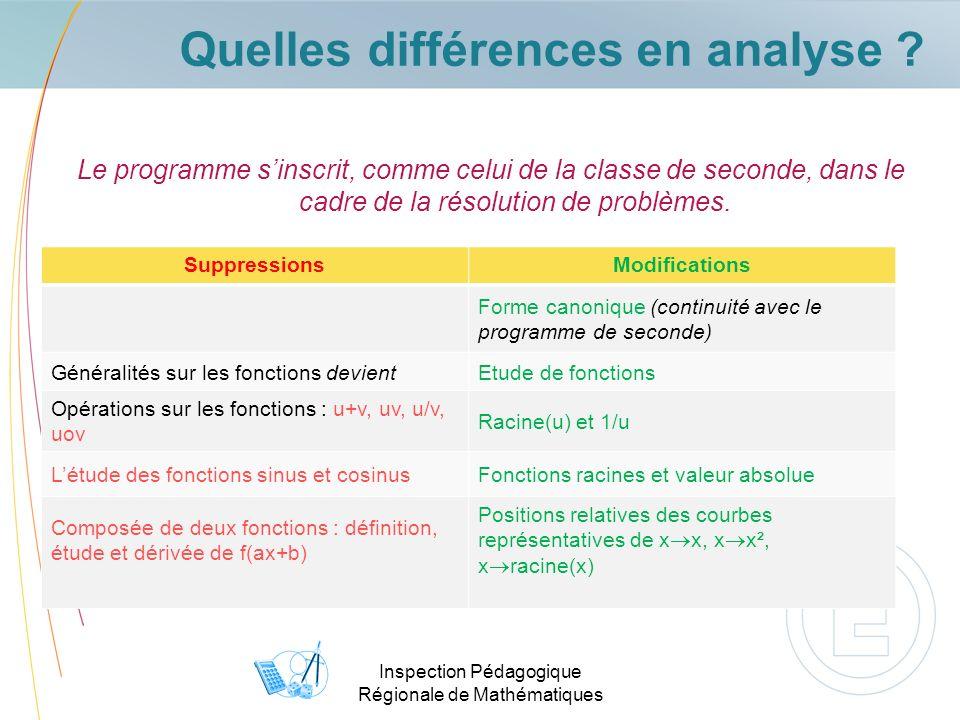 Quelles différences en analyse