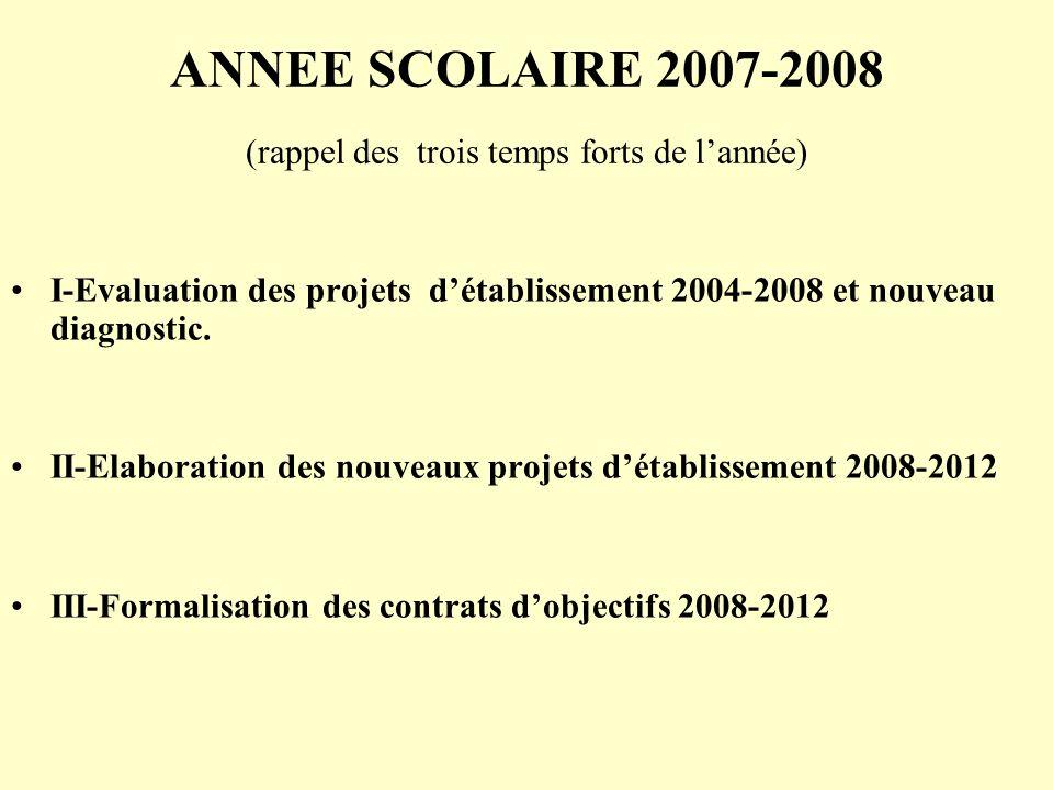 ANNEE SCOLAIRE 2007-2008 (rappel des trois temps forts de l'année)