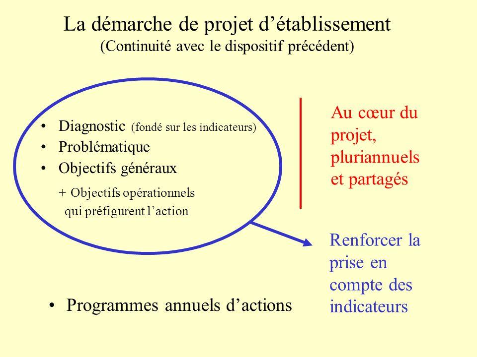 La démarche de projet d'établissement (Continuité avec le dispositif précédent)