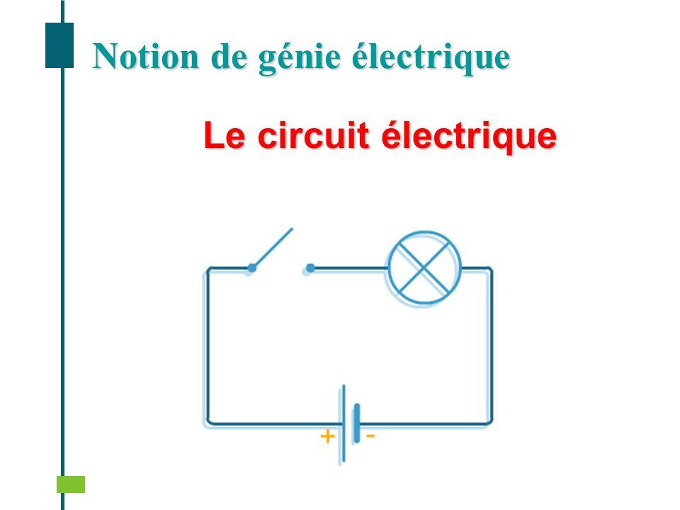 Notion de génie électrique