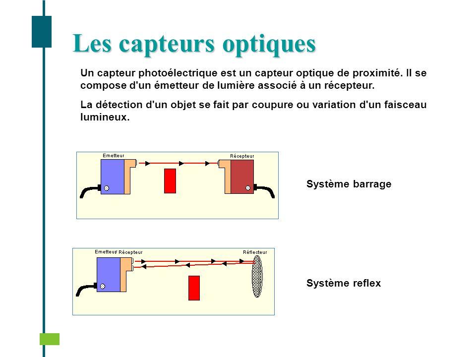 Les capteurs optiques Un capteur photoélectrique est un capteur optique de proximité. Il se compose d un émetteur de lumière associé à un récepteur.