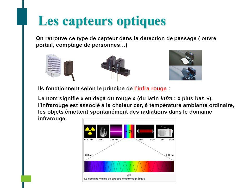 Les capteurs optiques On retrouve ce type de capteur dans la détection de passage ( ouvre portail, comptage de personnes…)