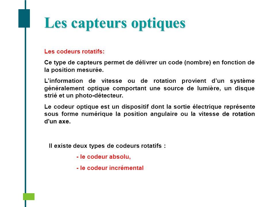 Les capteurs optiques Les codeurs rotatifs: