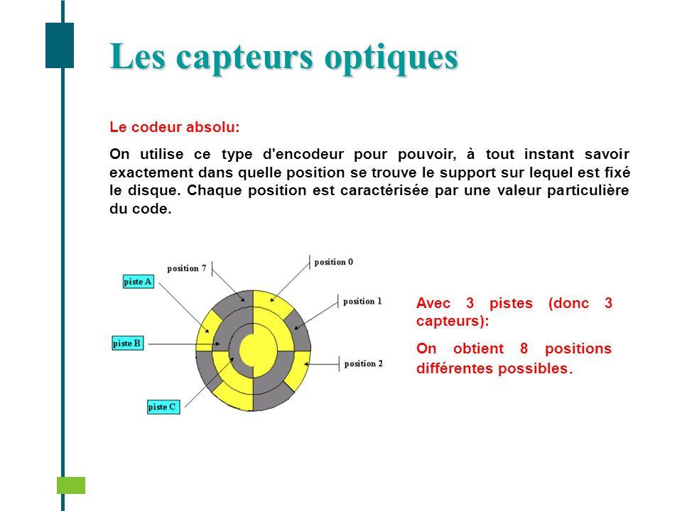 Les capteurs optiques Le codeur absolu: