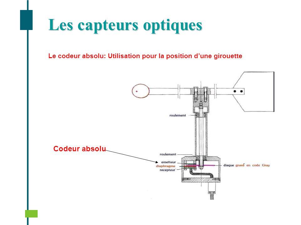 Les capteurs optiques Codeur absolu