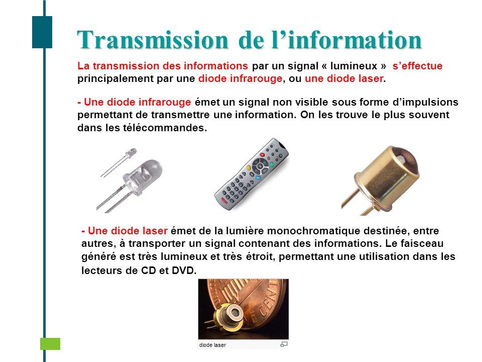 Transmission de l'information