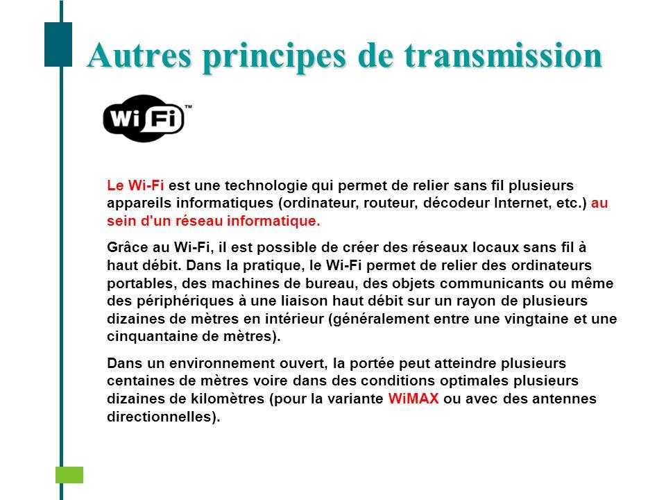 Autres principes de transmission